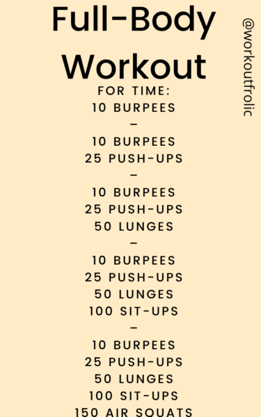 Image for Full-Body workout including burpees, push-ups, lunges, sit-ups, and air squats